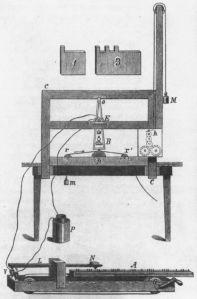 original morse telegraph